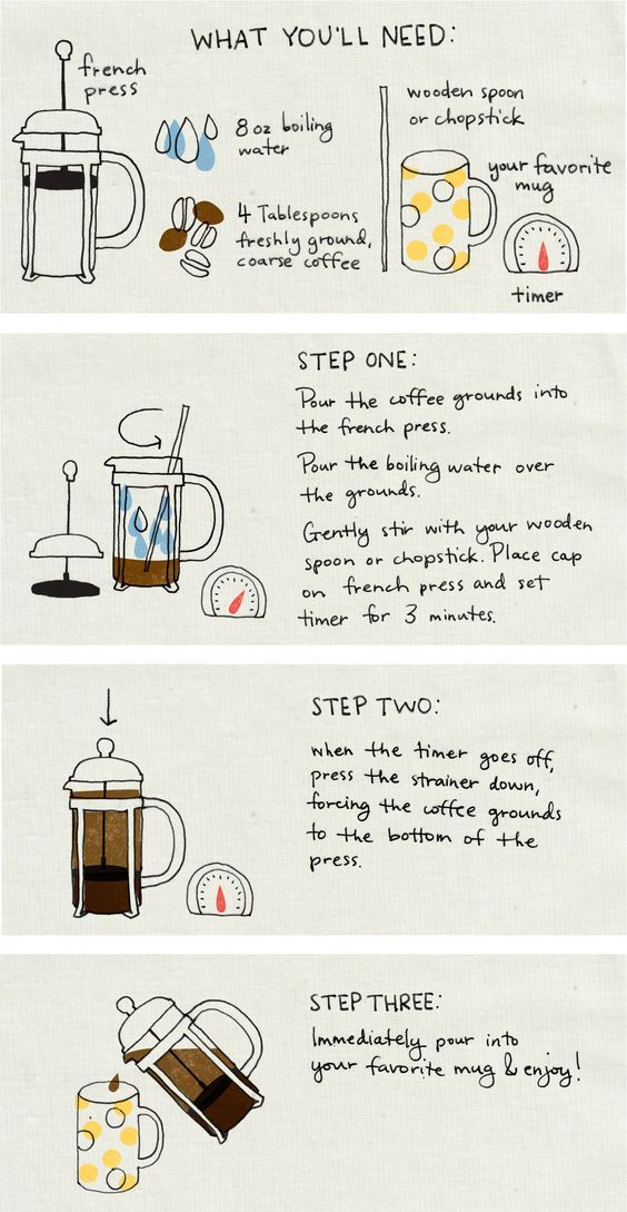 How to use a French Press #CoffeeEquipment