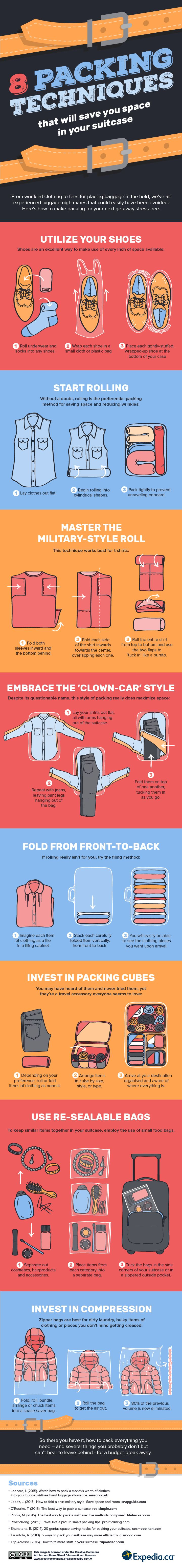 Best way to fold clothes for suitcase - 8 Packing Techniques That Will Save You Space In Your Suitcase Infographic