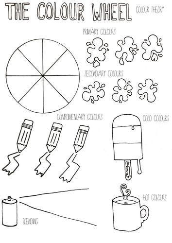 25+ bästa Color wheel worksheet idéerna på Pinterest