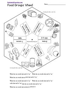 Need to make this word wheel of food groups geography for Food wheel template