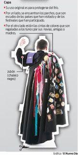 Tuna Universitaria de Linares: Vestimenta del Tuno