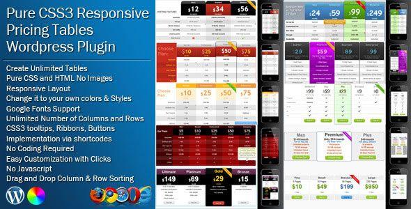 Mejores 14 imágenes de WordPress Plugins en Pinterest | Tabla de ...