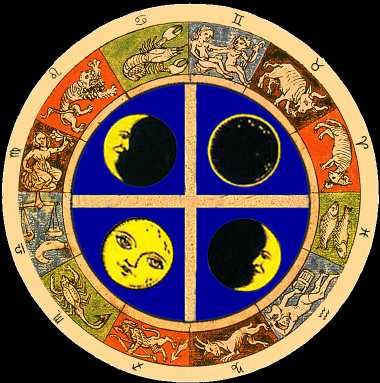 Phases of the Moon and Zodiac Signs