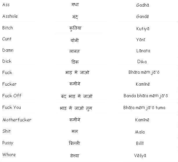 learn how to swear in german