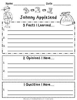 Johnny Appleseed 3-2-1 Reading Strategy