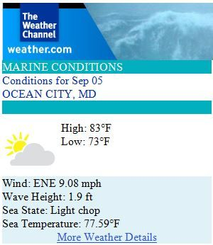 Ocean City Maryland Weather Forecast for Friday, September 5 2014 - Showers early(?), sunny day! #ocmd