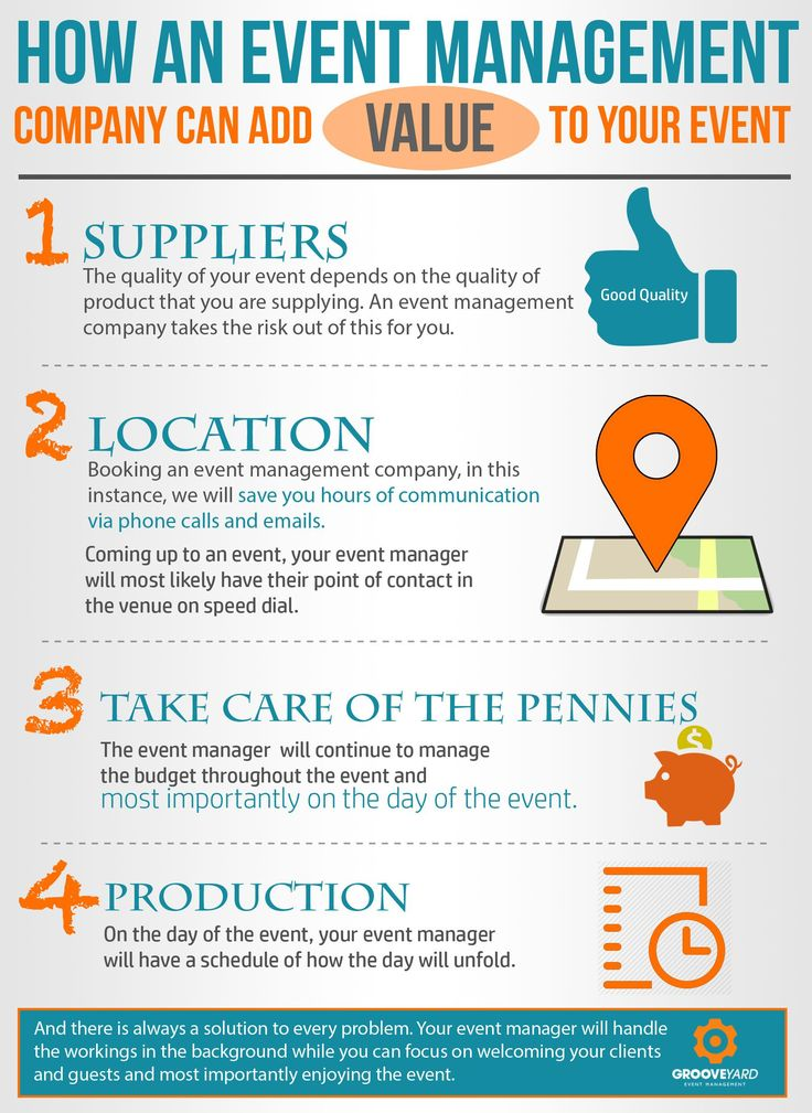 Best 25+ What is event management ideas on Pinterest Preparing - event planning certificate