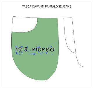 Cucire con 123ricreo: Le tasche davanti dei jeans