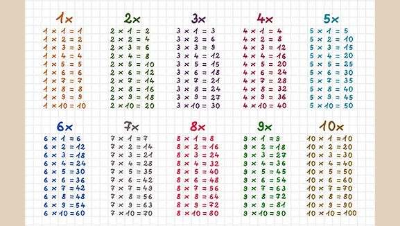 Revision Collins 4 Parents Primary Advice Practice Times Tables Times Tables Multiplication Table School Work