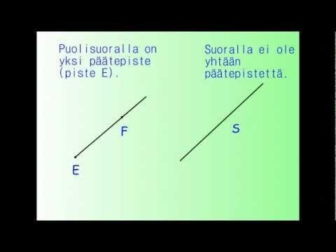 ▶ Geometrian käsitteitä - YouTube (video 2:56).