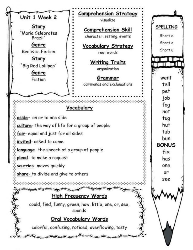 Teacher Websites Free Printable Worksheets Reading