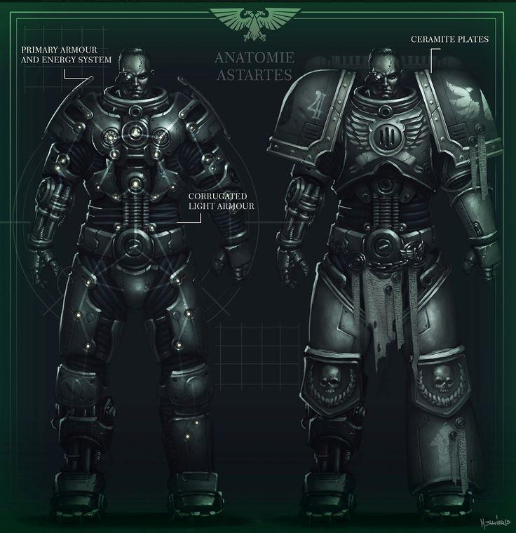 Warhammer 40k HQ - Space Marine Anatomy