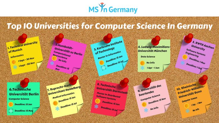 Top 10 Universities For Computer Science In Germany