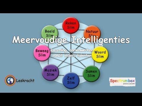 ▶ iLearning; meervoudige intelligenties in het Primair Onderwijs - YouTube