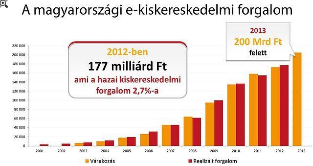 Új üzletlánc jöhet Magyarországra: indul az árverseny?