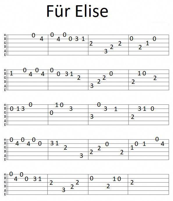 Easy Guitar Tab Fur Elise Guitarlessonsonline With Images