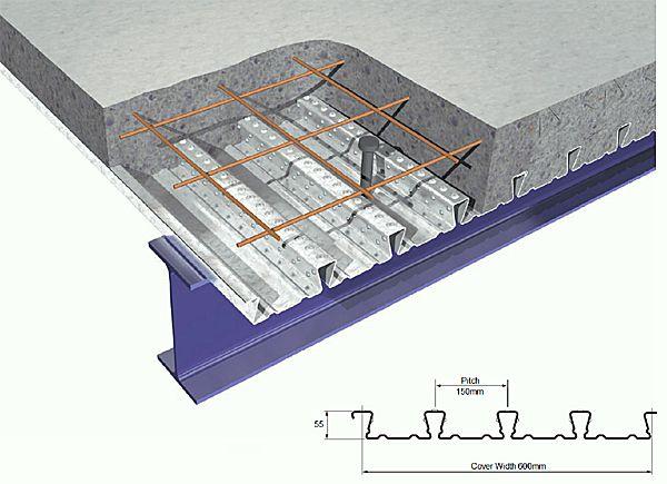 steel profiled sheeting floor - Google Search