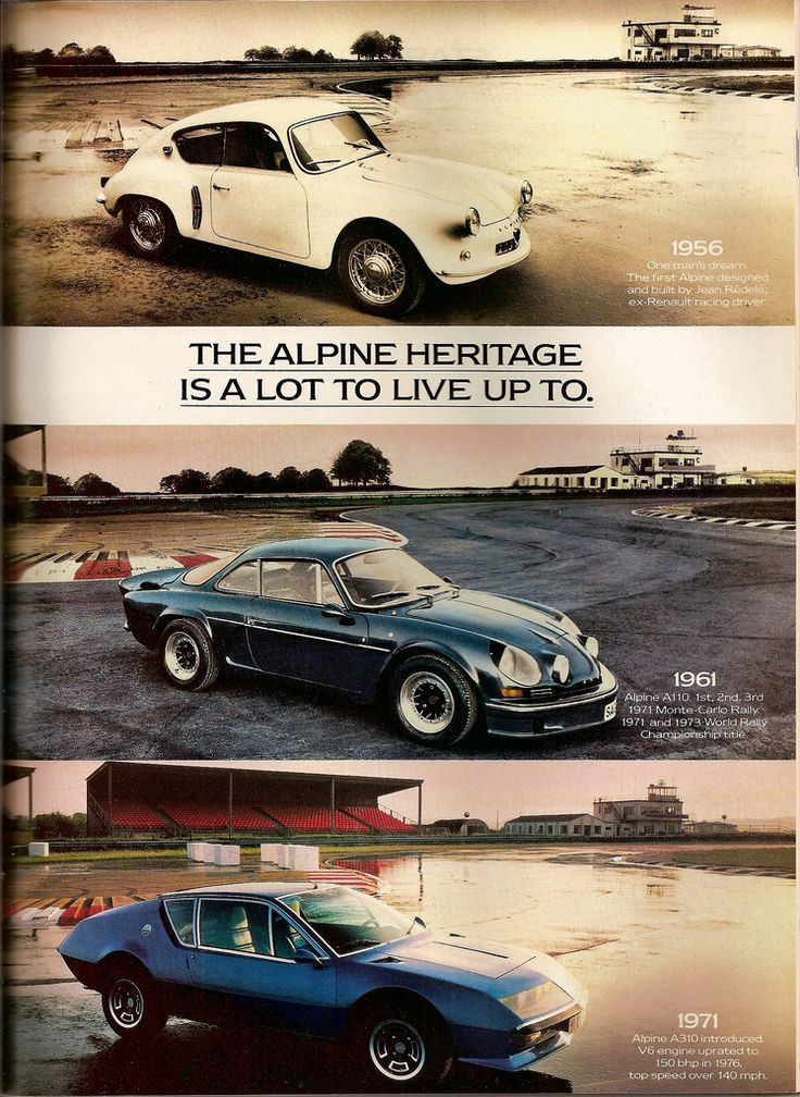 Evolution of the Alpine-Renault sports car: A106, A110, and A310