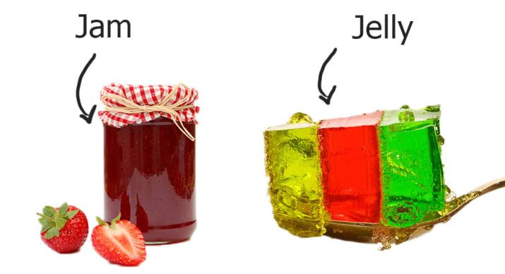 Jelly is something you get with ice cream at a child's birthday party, not something you spread on toast.  https://bositum.com/16-food-questions-britain-america/