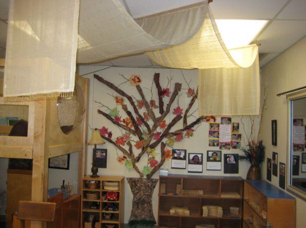 Reggio Classroom Design ~ Child development center work images reggio emilia and
