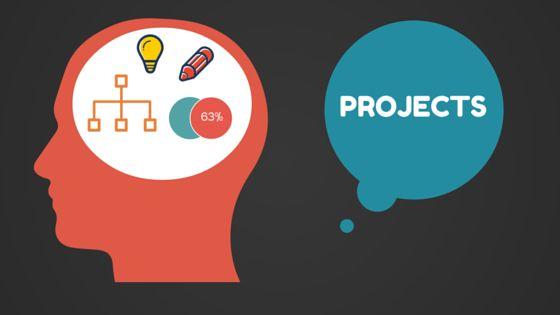 #Pensamento orientado a #projetos  #Post sobre #Planejamento #Organização #Gestão de Projetos e #Desenvolvimento #pessoal