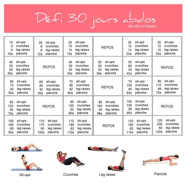 defi 30 jour abdo : On rêves toutes d'avoir un ventre plat les abdo sont la solution. Le défis 30 jours d'abdo est le commencement d'un ventre musclé et sans graisse...