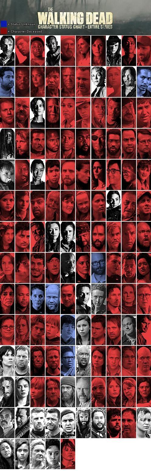 la lista actualisada de quien a desaparecido de la serie the walking dead asta la 7 temporada