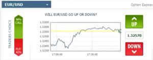 Dforex - Forex, trading, invest, bitcoin.