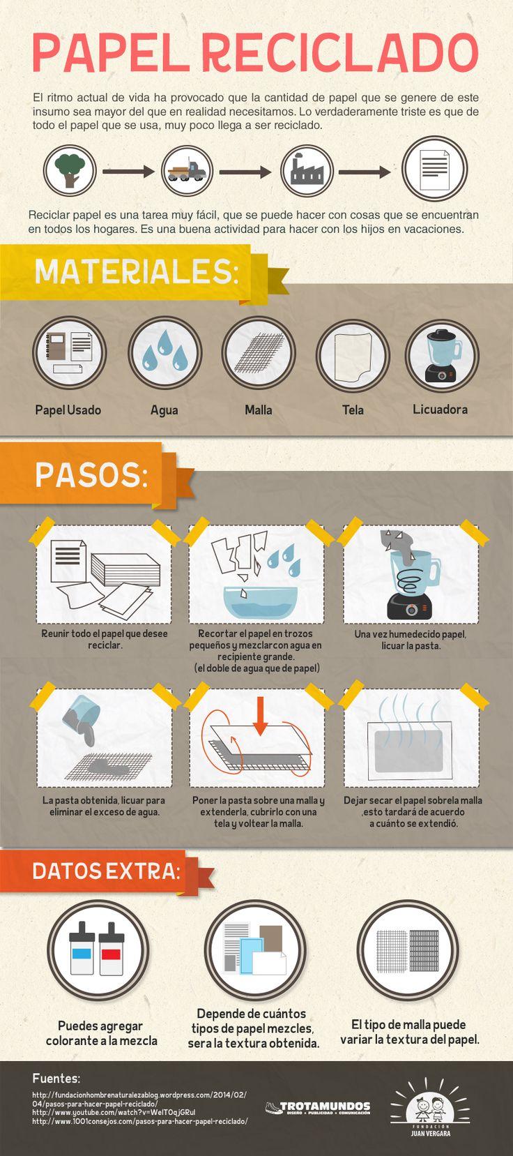 Infografía: Papel Reciclado, materiales, cómo hacerlo.