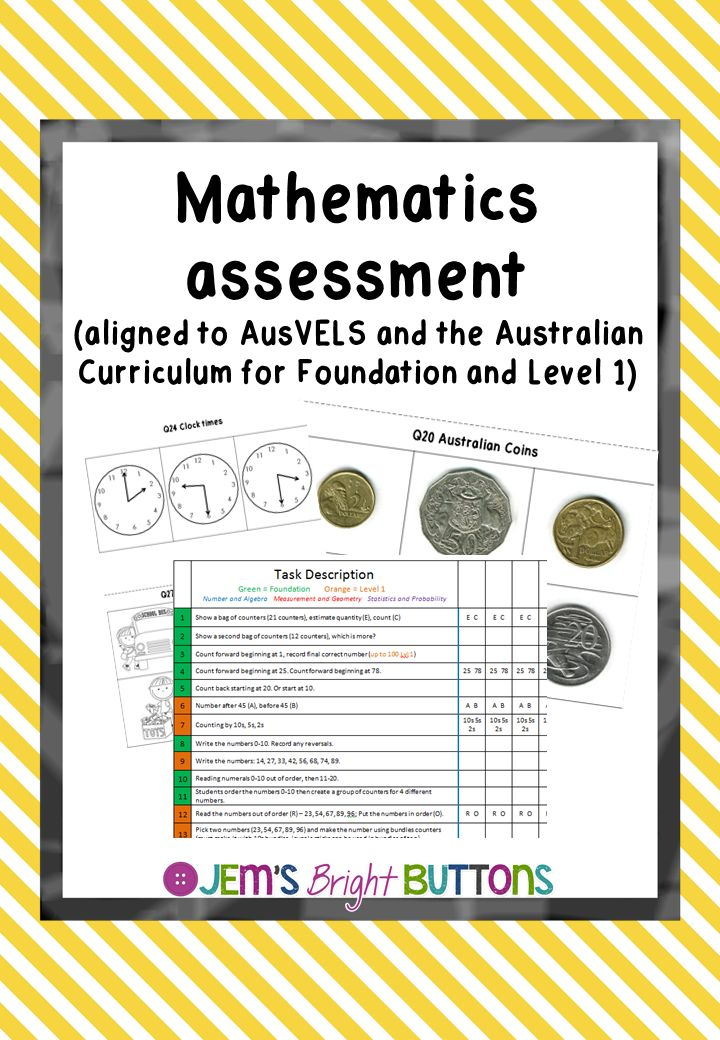 A checklist designed to make assessing the maths curriculum domain easier for Foundation and Level 1. Australian Curriculum and AusVELS
