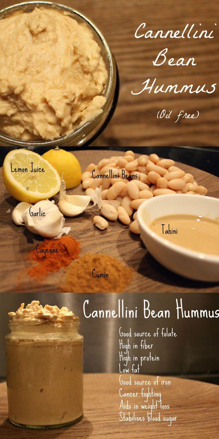 Oil Free Cannellini Bean Hummus