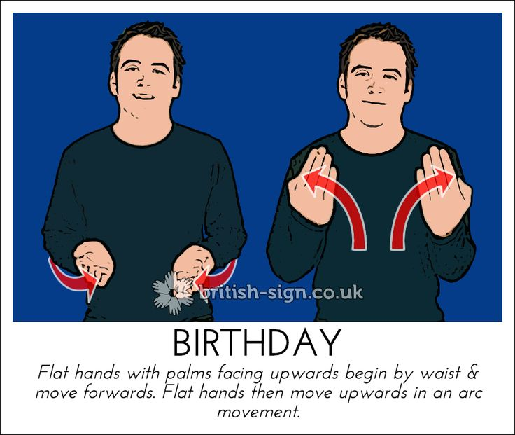 Today's British Sign Language sign is: BIRTHDAY - more signs at www.british-sign.co.uk - #BSL #britishsignlanguage