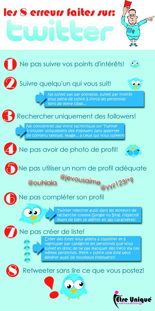 Infographie: les 8 erreurs à éviter sur Twitter!
