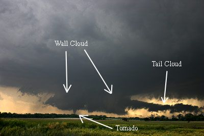 Classic wall cloud with tail and tornado formation