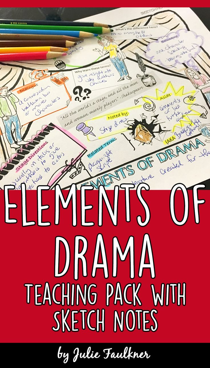 drama notes 2011 hsc notes from the marking centre – drama contents introduction practical examination submitted projects written examination introduction this document has been produced for the teachers and candidates of the stage 6 course in drama.