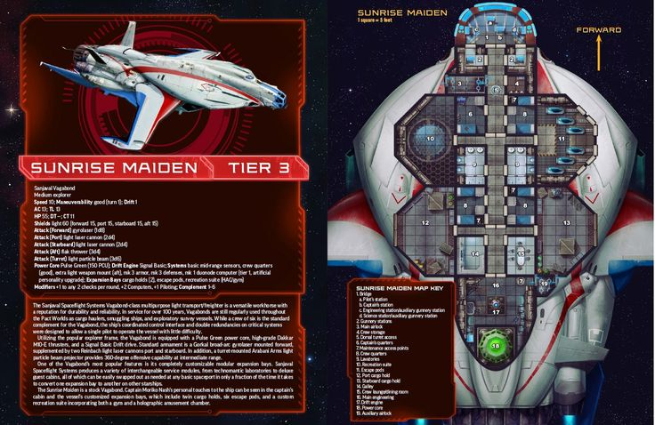 Starfinder  Incident at Absalom Station  Map of the light freighter Sunrise Maiden  Maps in