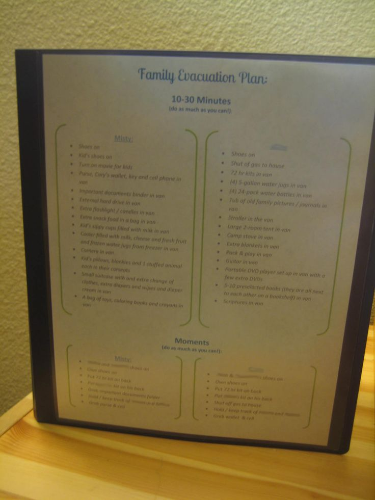 Survival kit geeky pinterest for Important family documents binder