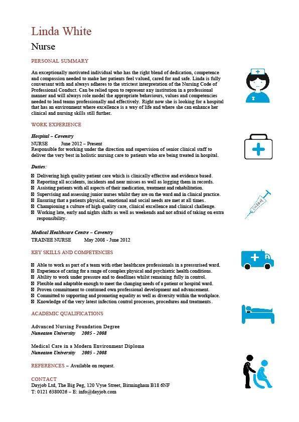 Band 6 Cv Template Cvtemplate Template Nursing Resume Template Nursing Resume Nursing Resume Examples