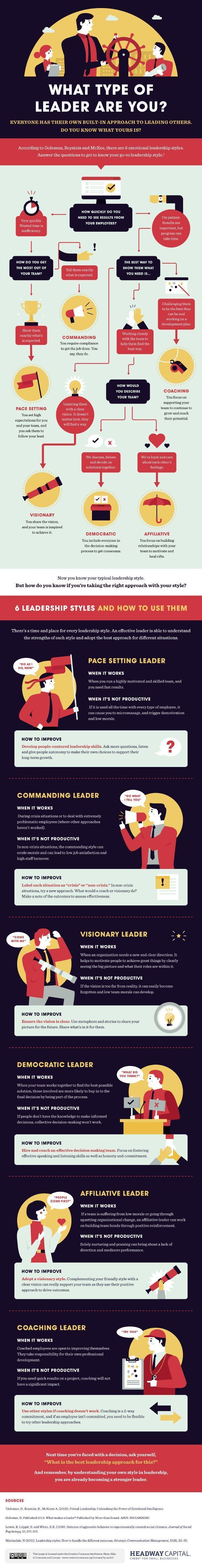 Different business leaders have different leadership styles. Which types of leaders are effective under which circumstances? And what type of leader are you? Take the quiz in this infographic to find out. #masterofbusiness