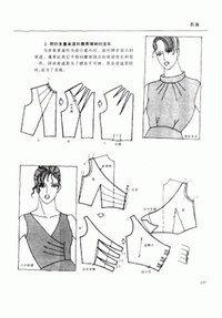 Моделирование блузок!