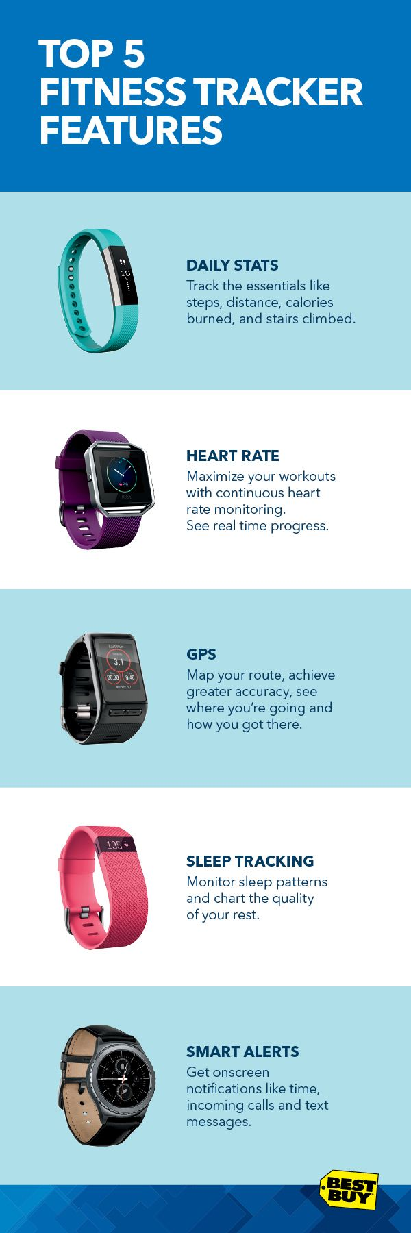 Most fitness trackers can do the basics. Like count steps and track how many calories you've burned. But from there, things get a little complicated. The latest models can monitor your lifestyle. 24/7. Plus get expert advice to make the right choice. Our online selector tool lets you choose features and compare devices from Fitbit, Samsung, Garmin, Microsoft and more. Shop wearable tech at Best Buy and stay on track.