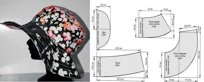 Como hacer sombreros de verano en tela ¡Con moldes! | ManualidadesYa Paso a Paso faciles