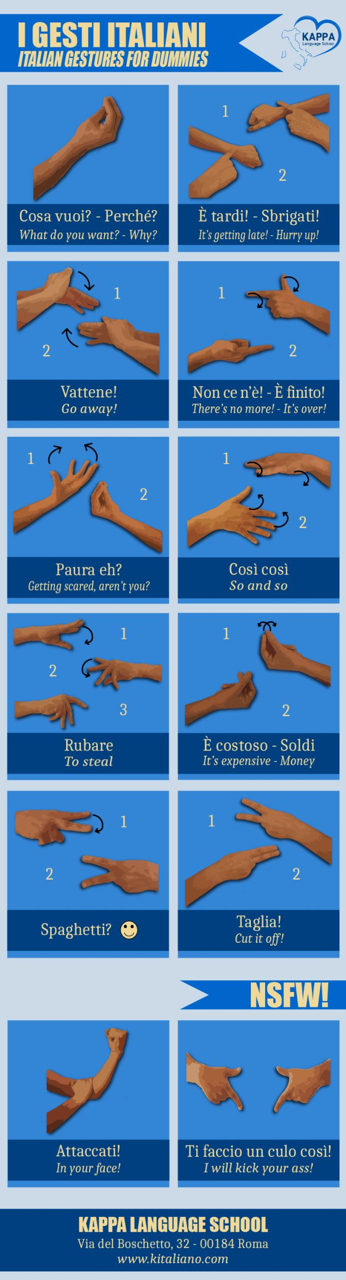 Italian gestures for dummies: an infographic