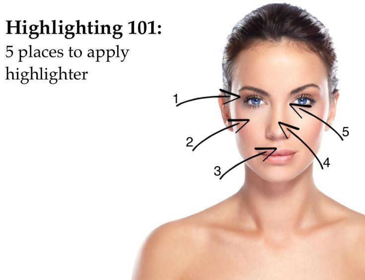 Highlighting 101
