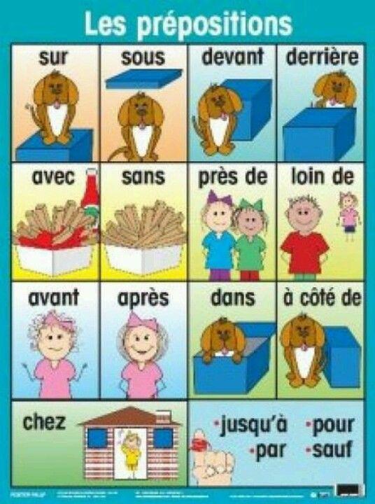 Les prépositions - French - preposition