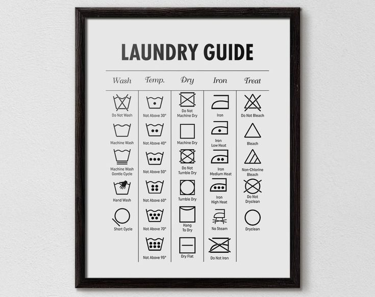 Laundry Guide Cheat Sheet Symbols Printable Bathroom Print Affiche Scandinave Minimalist Art