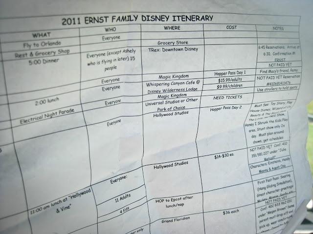 Tips for Disney trip!