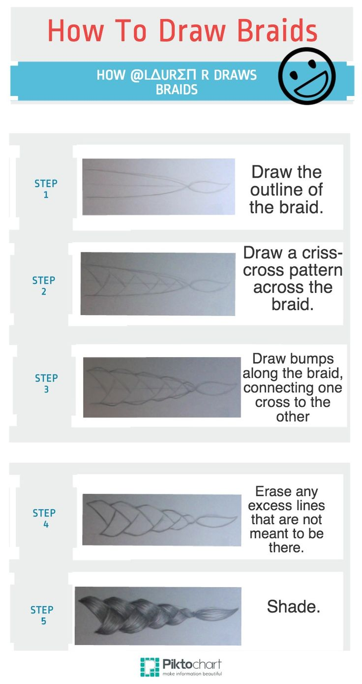 How to draw braids tutorial reference