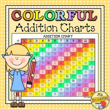 Colorful Addition Charts to help your students recognize patterns with numbers! Bright and eye-catching to encourage student learning.Your purchase includes the following six pages:4 different colorful addition charts2 black and white addition charts (one blank)Related Items:Colorful Multiplication ChartsColorful Addition and Multiplication Charts - available bundled together in my store!**********Additional Products for your students:Calendar Templates to December 2016Rainbow Ten Math120…