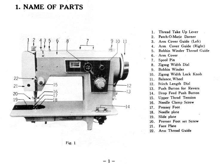 Manual Sewing Machine Parts And Functions